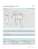 Pre-configured Combination Units MSB6N – Inch Series - 10