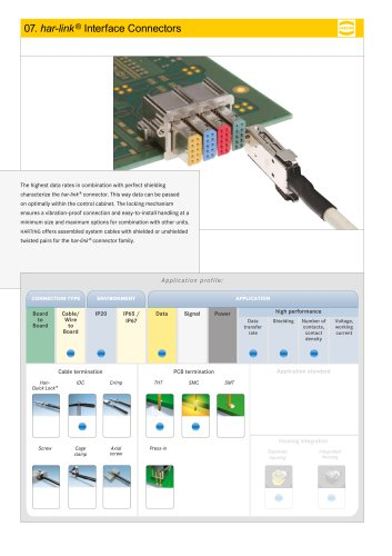 07. har-link® Interface Connectors