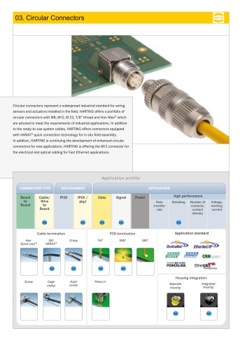 HARTING Device Connectivity - Circular Connectors