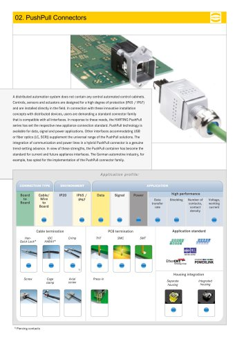 HARTING Device Connectivity - PushPull Connectors