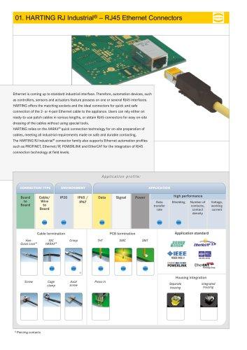 HARTING RJ Industrial® – RJ45 Ethernet Connectors