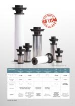 KAESER FILTER products: KF F6 to F320 series - 7