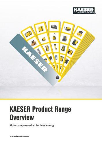 KAESER Product Range Overview