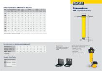 Membrane dryers KMM series - 4