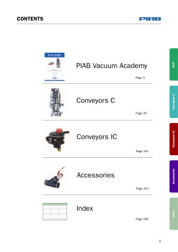 PIAB Vacuum Academy