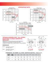 Handles single & multi-plane swivel movement with positive sealing - 5