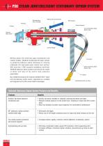 Rotating Joints and Siphon Systems - 4