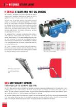 Rotating Joints and Siphon Systems - 6