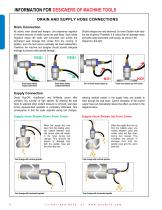 Rotating Unions for Machine Tools - 8