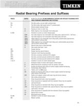 Automotive Aftermarket Bearing Specification Guide - 48