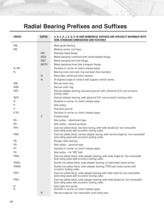 Automotive Aftermarket Bearing Specification Guide - 49