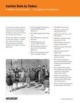 Carlisle Industrial Power Transmission Belts - 8