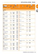 Commercial Vehicle Catalog - 17