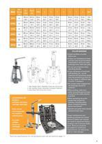 Maintenance Tools - 9