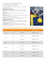 Optimize Uptime With Timken Lubricants - 3