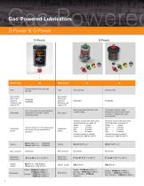 Optimize Uptime With Timken Lubricants - 4