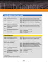 Optimize Uptime With Timken Lubricants - 9