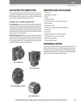 Spherical Roller Bearing Solid Block Housed Units - 6