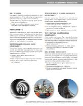 Spherical Roller Bearings - 11