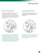 Split Cylindrical Roller Bearing Housed Units - 11