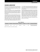 TIMKEN® DEEP GROOVE BALL BEARING CATALOG - 11
