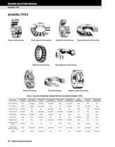 Timken Engineering Manual - 11