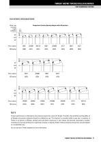 TIMKEN® METRIC TAPERED ROLLER BEARINGS - 3