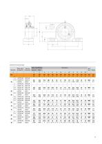 Timken UC Series Ball Housed Unit Catalog - 11