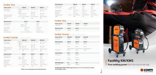 FastMig? Basic Models