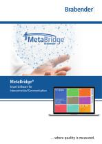 Brabender MetaBridge: Software for connecting instruments, measurement readings and users