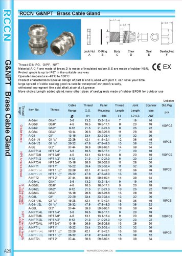 G&NPT Brass Cable Gland