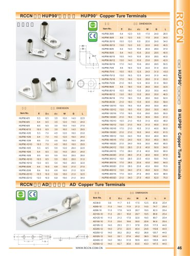 HUP90o  Copper Ture Terminals
