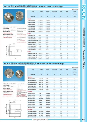 Lnner Connector Fittings