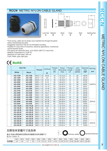 nylon cable gland page 7