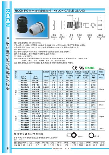 NYLON CABLE GLAND page 8
