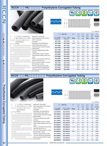 Nylon hose and hose connectors