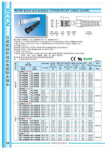 nylon strain relief cable gland P-10
