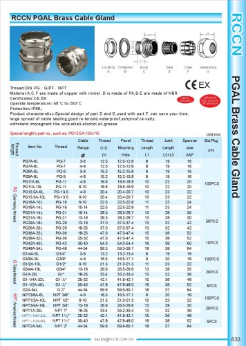 PGAL Brass Cable Gland