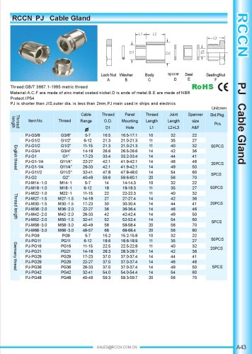PJ Cable Gland