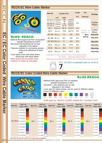 RCCN EC Wire Cable Marker