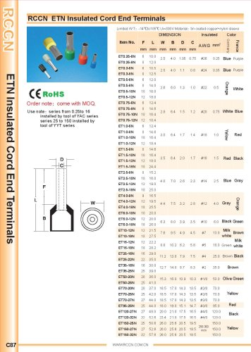 RCCN  ETN Insulated Cord End Terminals