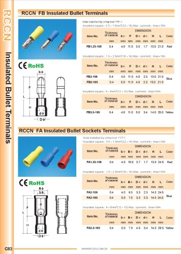 RCCN  FB Insulated Bullet Terminals