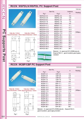RCCN  MSPDLN/MSPDL PC Support Post
