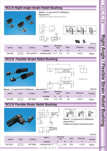 RCCN Right Angle Strain Relief Bushing