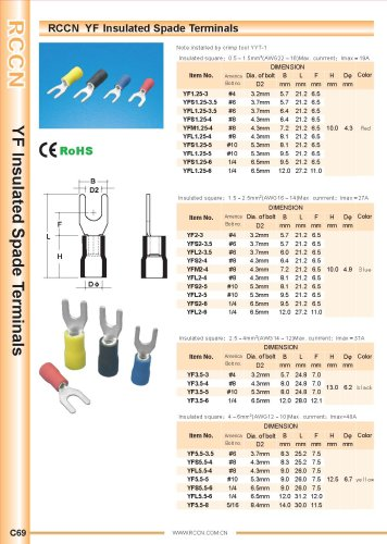 RCCN  YF Insulated Spade Terminals