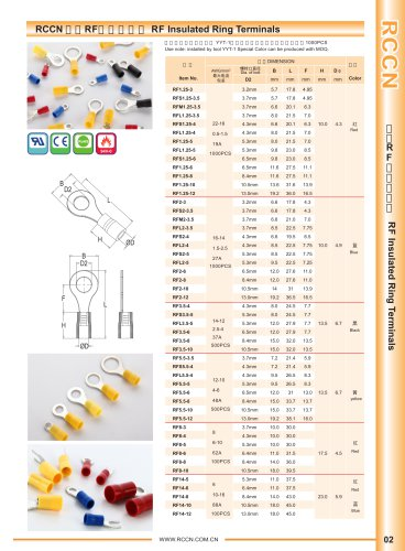 Specifications for terminal blocks