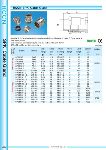 SPK  Cable Gland