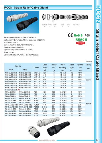Strain Relief Cable Gland A11