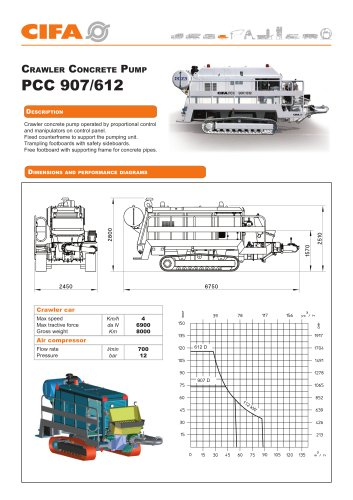 Portable Pumps, the range > PCC CRAWLER
