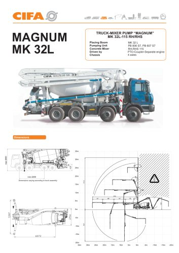 Truck Mixer Pumps, the range > MK 32L Z 115